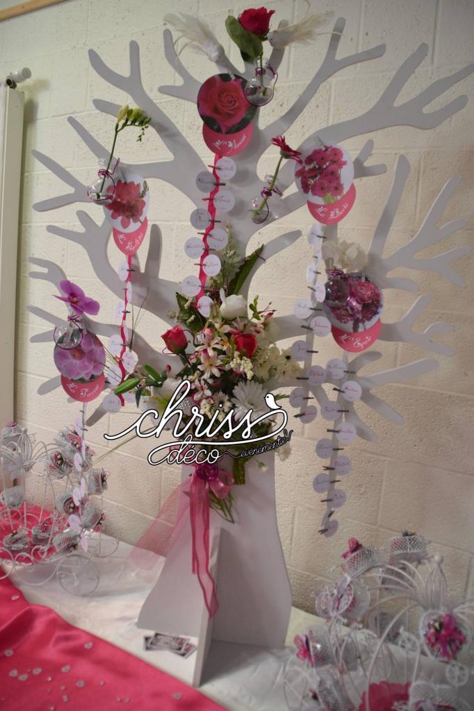 Langages des fleurs